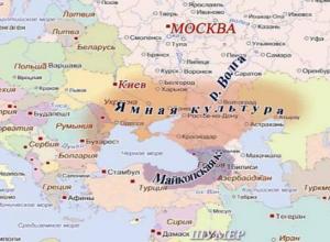 В степях Ставрополья жили прародители европейцев