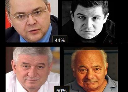 Топ-10 звездных двойников известных ставропольских политиков