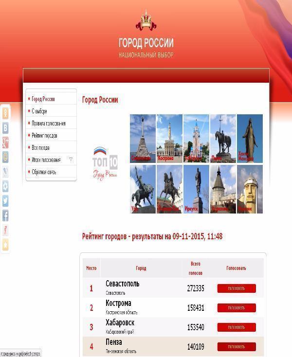 Ставрополь занял 42-е место в рейтинге городов России