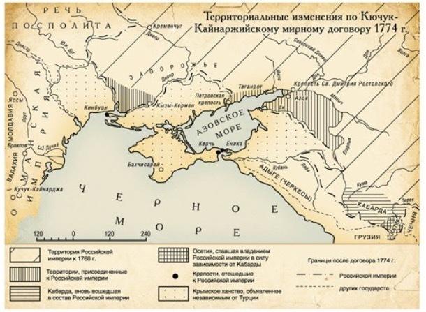Календарь: 245 лет назад Россия и Турция заключили договор, обозначивший границы двух стран