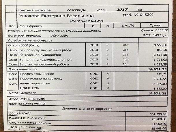 Учительница с 26-летним стажем получила зарплату меньше 15 тысяч рублей в гимназии Ставрополья